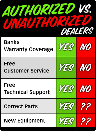 Authorized versus Unauthorized dealers