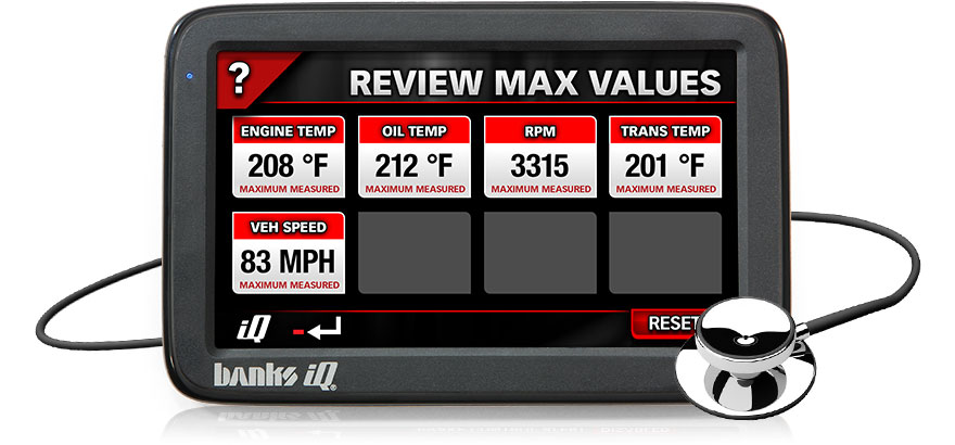 Review Max Values