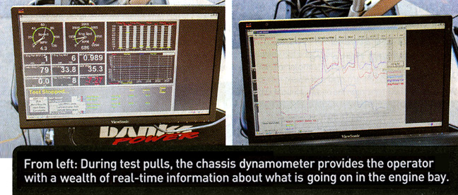 data on the chassis dyno