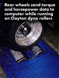 Dyno rollers