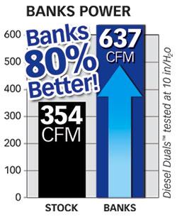 Banks flows up to 80% better than stock!