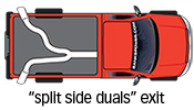 "This system has a ""split side duals"" exit"