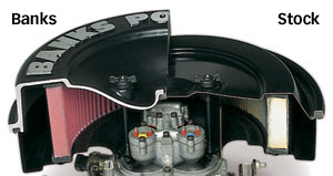Banks Ram-Air® Intakes
