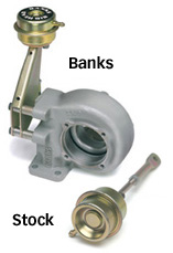 Quick-Turbo® with BigHead Wastegate actuator